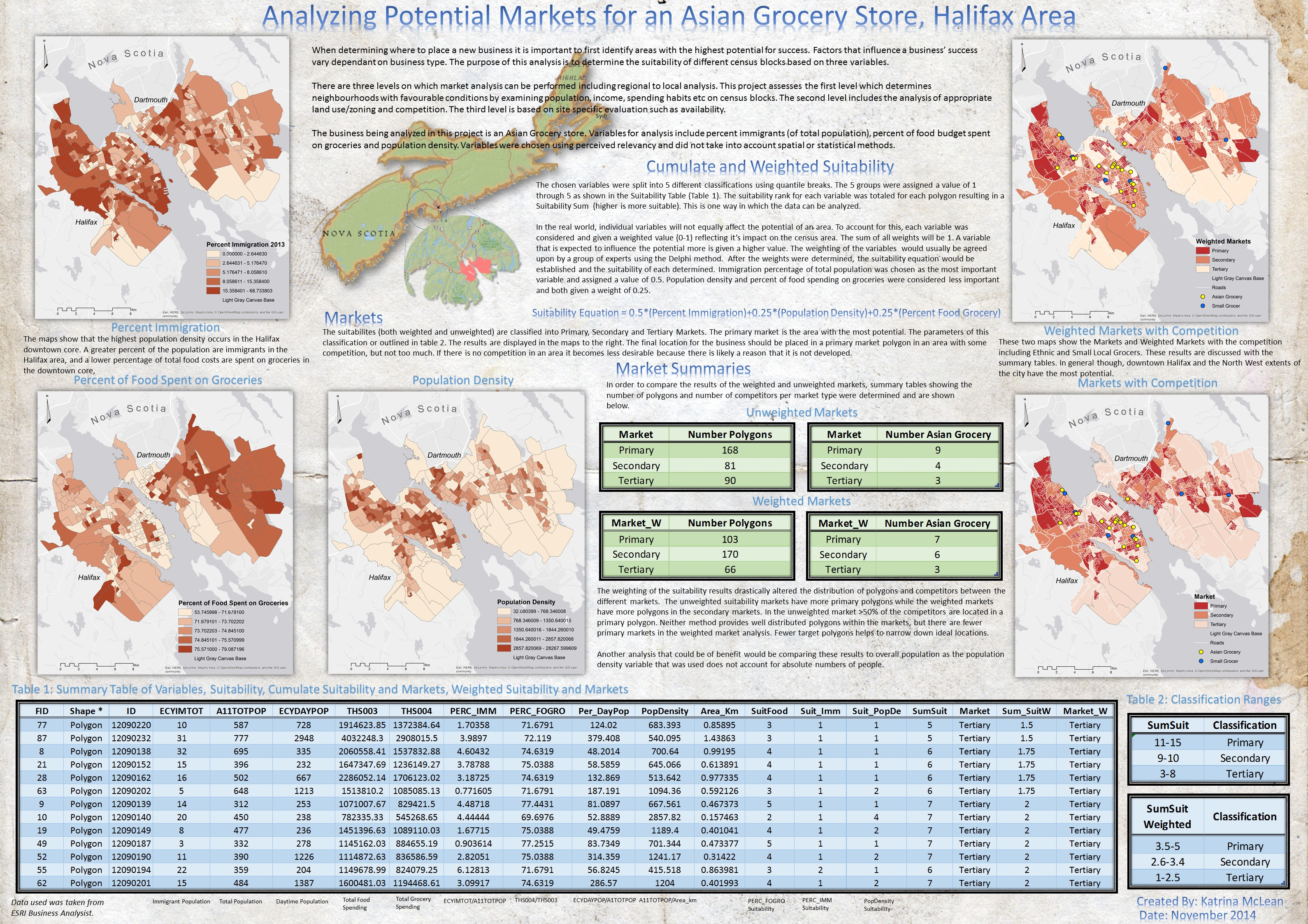 market potential and customer mapping analysis Gis for marketing where strategy meets  activities, customer churn, and general market trends develop strategic marketing and  market potential learn more.